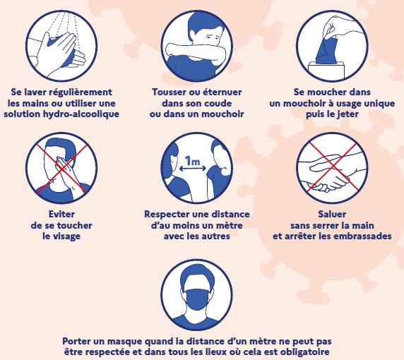 contre-virus-gestes-barrieres